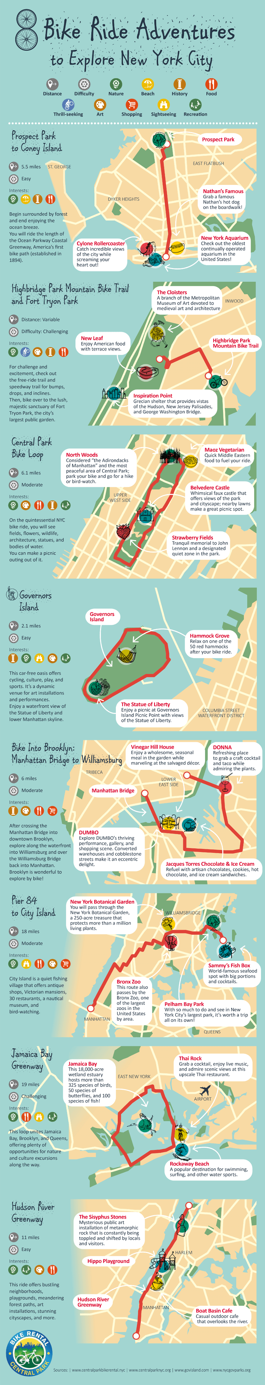 Bike Ride Adventures to Explore New York City - CentralParkBikeRental.nyc - Infographic